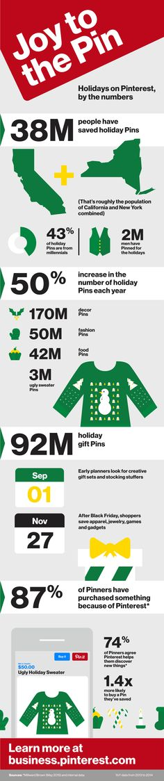Pinterest: The new home for the holidays   Pinterest for Business