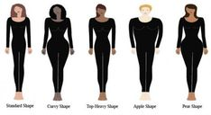Tips on how choose cloths by body type, clothing that will make you appear thinner. Know your body type.