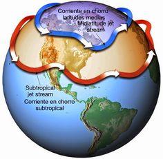 Descubriendo las Ciencias Sociales (3º Primaria): TEMA 2: LA ATMÓSFERA, EL CLIMA Y LOS SERES VIVOS