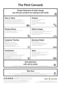 Service Design Network - The PItch Canvas It Service Management, Change Management, Business Management, Business Planning, Business Tips, Business Proposal, Business School, Brand Management, Business Education