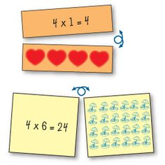 Stamp your Own Array Math station: Provide students w/ paper rectangle, ink pad & stamps. Student stamps rows of a shape & then counts to create multiplication fact on back of paper! Collect to be used as flash cards later!!