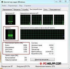 Как увеличить быстродействие компьютера - 10 способов