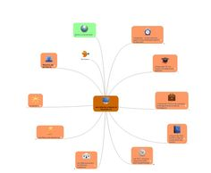 Public mind map by Christine Vaufrey. Online Courses, Mindfulness, Web 2, Teaching, Map, Digital, Mental Map, Learning, Custom In