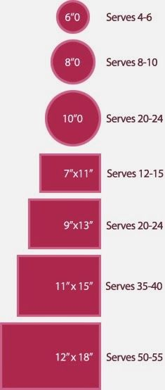 Every Little Detail by Event19: Quick Tip: Cake Sizes & Servings