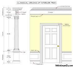 architecture - interior trim proportions