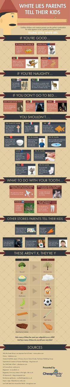 "The ""Little White Lies"" That Parents Tell Their Kids"