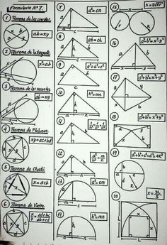 Math Formula Chart, Algebra Formulas, Abacus Math, Fun Math, Maths, Geometry Formulas, Math Tutorials, Math Quotes, Math Charts