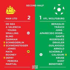 GOAL! Smalling bring Man U the lead!  #manchester #Manu #mufc #cl