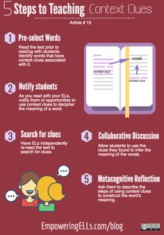 Infographic: How to Teach Context Clues by Tan Huynh