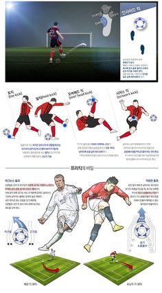 infographics 킥, 공과 발이 만드는 '무한변주'