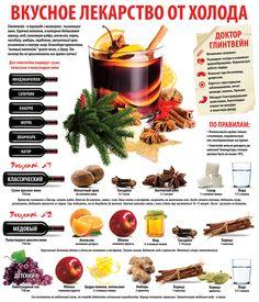 Инфографика Глинтвейн - вкусное лекарство от холода