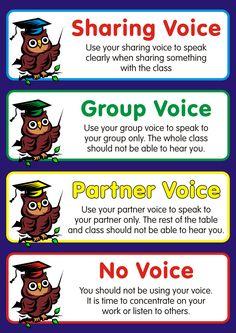 Voice Labels Wall Chart - voice level, loud, volume, volume chart ...