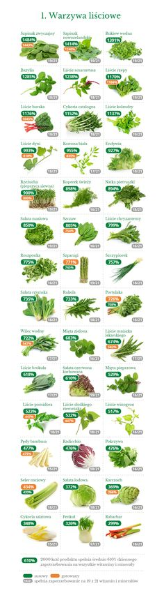 Grass, Food And Drink, Menu, Vegetables, Drinks, Healthy, Diet, Menu Board Design, Drinking
