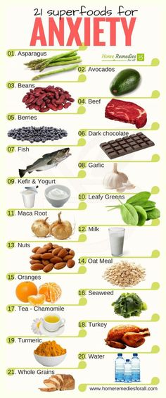21 superfood for Anxiety. Stress and Anxiety. Stress less. Stop stress Foods For Anxiety, Get Rid Of Anxiety, Anxiety Tips, Anxiety Help, Anxiety Thoughts, Anxiety Facts, Social Anxiety, Stress And Anxiety, Health And Fitness