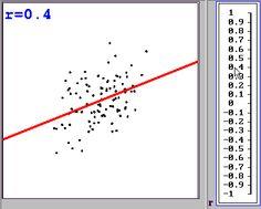 Coefficiente di correlazione/Correlation coefficient