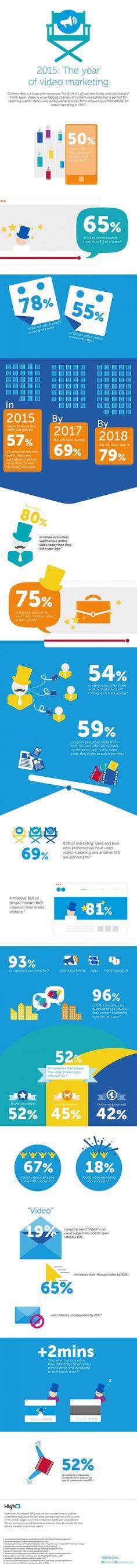 #infografik #videomarketing 2015 kennzahlen & tipps