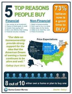 What advice do you give to people who aren't sure if it is better to rent or to buy?
