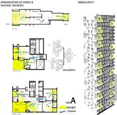 Charles Correa – Kanchanjunga Apartments, Cumballa Hill, Mumbai,1970-1983 Correa's penchant for sectional displacement accompanied where...