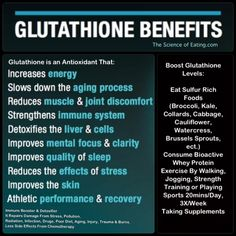 Glutathione is a compound containing 3 amino acids, glutamate, cysteine and glycine. It functions as an antioxidant, and is vital for fighting free radicals and the detoxification of harmful substances in the body. As people age or contract disease, glutathione levels in the blood decrease, causing a reduction in this much needed antioxidant. This is why other sources of glutathione are needed to replenish stores and avoid losses.