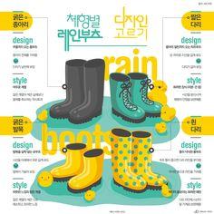 굴욕 없는 장마철을 위한 체형별 레인부츠 고르기 [인포그래픽] #rainboots / #Infographic ⓒ 비주얼다이브 무단 복사·전재·재배포 금지