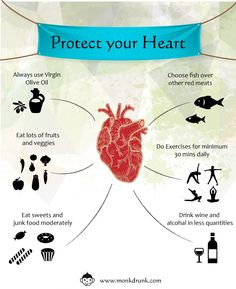 Better Health habits to protect your Heart. A Infographic Look