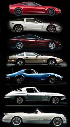 Chevrolet Corvette timeline