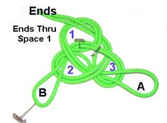 Ends - Space 1