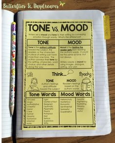 Tone vs. Mood Notebook Anchor Chart for Reading or Writing (Poetry Unit Resources for Grades 3-5)