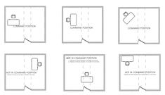 FENG SHUI home office layout design