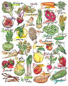 Alphabet fruit and vegetables print. ABC. Nursery. by LouPaper