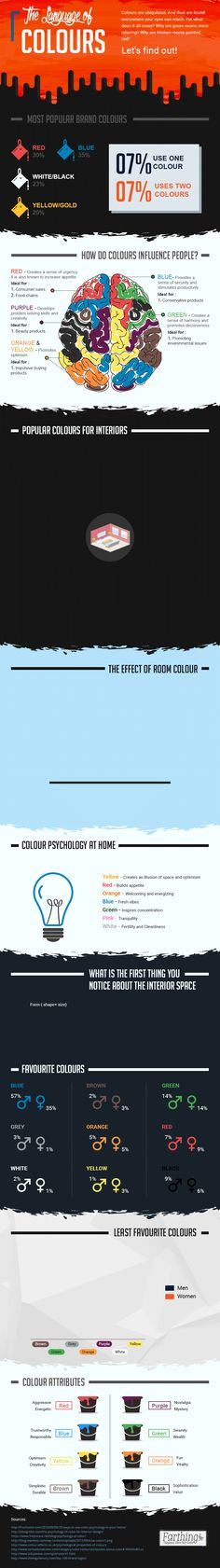 Learn how to use color psychology from a cool animated infographic! You'll understand each color's unique impact on human moods, behavior, and performance. For business branding or interior design tips: How to use color for your business or in the home. Click to blog for more color tips!