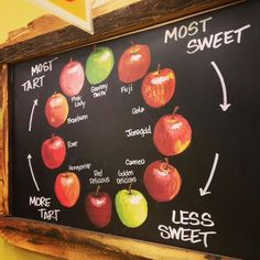Apples are falling! Here's a taste guide for apples: I love Pink Ladies! Apple Chart, Bourbon Apple Cider, Apple Types, Apple Varieties, Sweet Tarts, Culinary Arts, Healthy Kids, Healthy Living, Apple Recipes