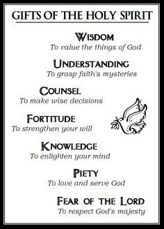 Gifts of the Holy Spirit...