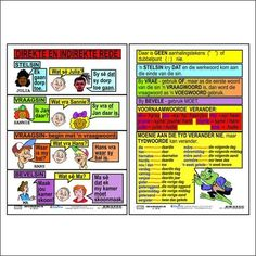 Direkte en Indirekte Rede Charts Wall charts to aid in teaching. 2 kaarte, 455 x en gelamineerd. Product code: A-DIR Free Preschool, Preschool Worksheets, Afrikaans Language, Career Quotes, Success Quotes, Invoice Design, Afrikaanse Quotes, Self Improvement Quotes, Teacher Boards