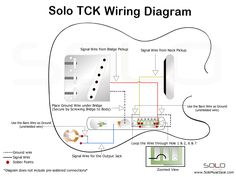 Solo strat style st style diy guitar kit wiring diagram httpswww solo tc style wiring guide tele style diy guitar kit do it yourself guitar solutioingenieria Image collections