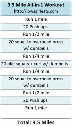 3.5 Mile All-in-1 Workout | iowagirleats.com