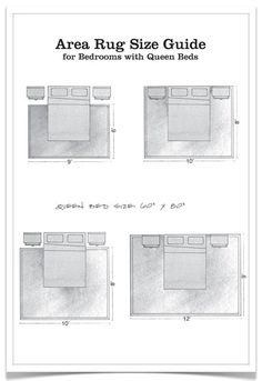 a collection of interior design cheat sheets and infographics: Seating capacities, area rug sizes, bed pillow arrangements, headboard styles, curtain styles, gallery wall layouts....
