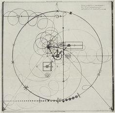 """rndrd: """"Oskar Schlemmer. Bauhaus 1-3 1927, 4 """"diagramm zu 'gestentanz' - das diagramm, die lineare darstellung der bewegungs wege, die projektion der fortbewegung auf die grundfläche des schauplatzes, ist das eine hilfsmittel, einen bewegungsablauf..."""