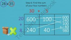 Box Method Multiplication - Partial Products Power Point - 2 digit by 2 digit from Teaching With Heart In Texas on TeachersNotebook.com -  (5 pages)  - Box Method Multiplication also know as Partial Product Multiplication also known as area  model multiplication. This is a new strategy to get those struggling kids to multiply.
