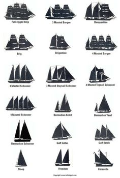 Types of Sailing Vessels