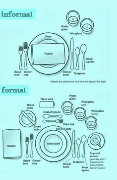 How to set a table both formally and informally eindecken ? How to set a table both formally and informally eindecken ? Dinning Etiquette, Table Setting Etiquette, Etiquette Dinner, Place Settings, Table Settings, Correct Table Setting, Dresser La Table, Etiquette And Manners, Table Manners