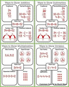Math Fact Graphic Organizers {FREE} 4 operations