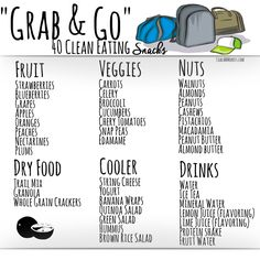 Clean eating healthy snacks to grab and go!