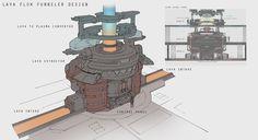 Tuebor Environment Prop Design - Lava Flow, Franklin Chan on ArtStation at https://www.artstation.com/artwork/DNP5n