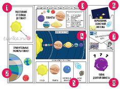School Notebooks, Sistema Solar, School Projects, School Ideas, Kids And Parenting, Kindergarten, Homeschool, Childhood, Teaching