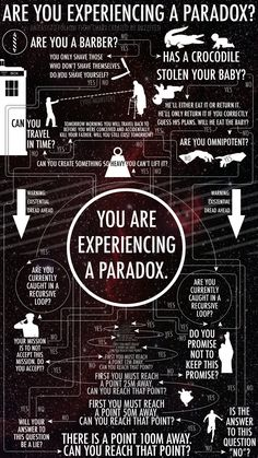 Are You Experiencing A Paradox? The answer to the above question is yes. The previous statement is a lie.