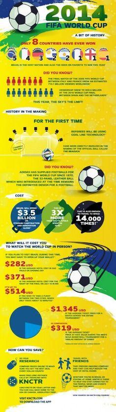 #Infografía sobre el Mundial #Brasil2014
