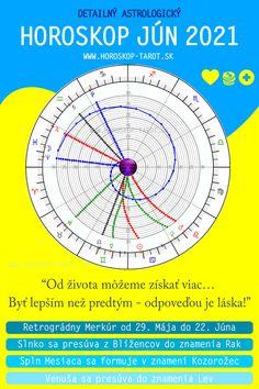 12 Znamení zverokruhu a 12x mesačný Horoskop Jún 2021 od veštkyne. Sibyla vám prináša astrologickú predpoveď pre znamenia Baran, Býk, Blíženci, Rak, Lev, Panna, Váhy, Škorpión, Strelec, Kozorožec, Vodnár, Ryby. Horoskop na mesiac Jún 2021 veští budúcnosť v láske, v zdraví a tiež vo financiách. Horoskop Jún 2021 opisuje nielen vplyv silného Retrográdneho Merkúru počas júna. 💛💛💛 #astrologia #zverokruh #horoskopysk #horoskop #jun #jun2021 #vestba #vestenie #merkur #retrogradny… Horoscope July, Monthly Horoscope, Zodiac Horoscope, Leo Zodiac, Astrology Forecast, Astrology Predictions, Capricorn Moon, Sagittarius, Tarot