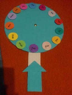 poner el abecedario y si la rueda para de girar en la e pues que nombre empieza por e