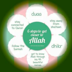 Six steps to get closer to Allah.